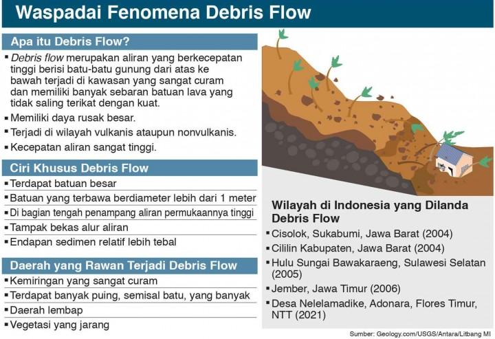Debris Flow sudah Memakan Banyak Korban